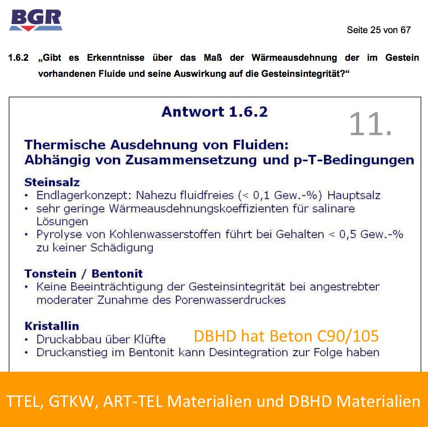 11_BGR_Thermische_Ausdehnung_von_Fluiden.jpg