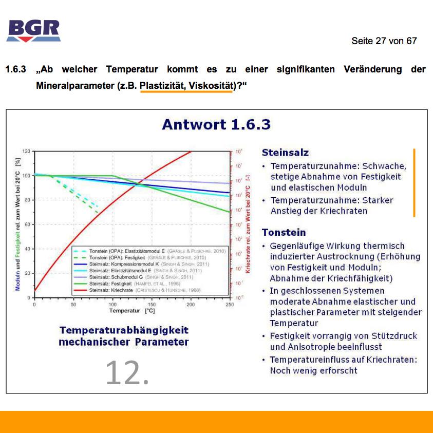 12_BGR_Thermische_Veraenderung_der_Mineralparameter_von_Wirtsgesteinen.jpg
