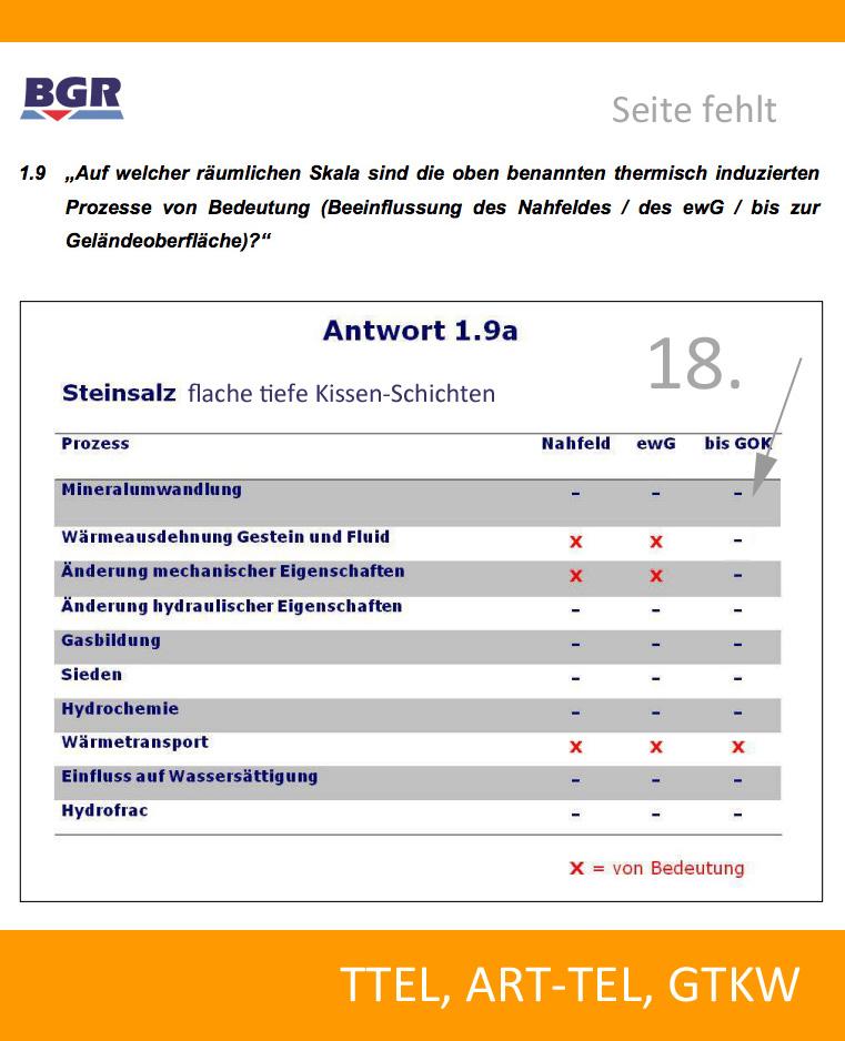 18_BGR_Tiefstes_Steinsalz_in_flacher_Lagerung_Kissen-Schichten_nutzen_Endlager_HLW.jpg