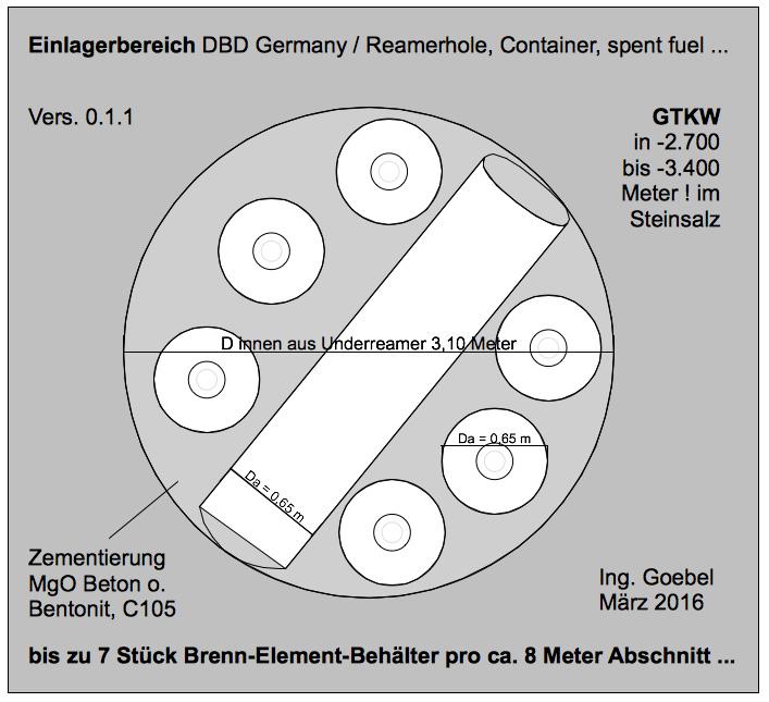 Einlagerbohrung_3.1meter_Underreamer_GTKW_-2.700_bis_-3.400_Meter.jpg