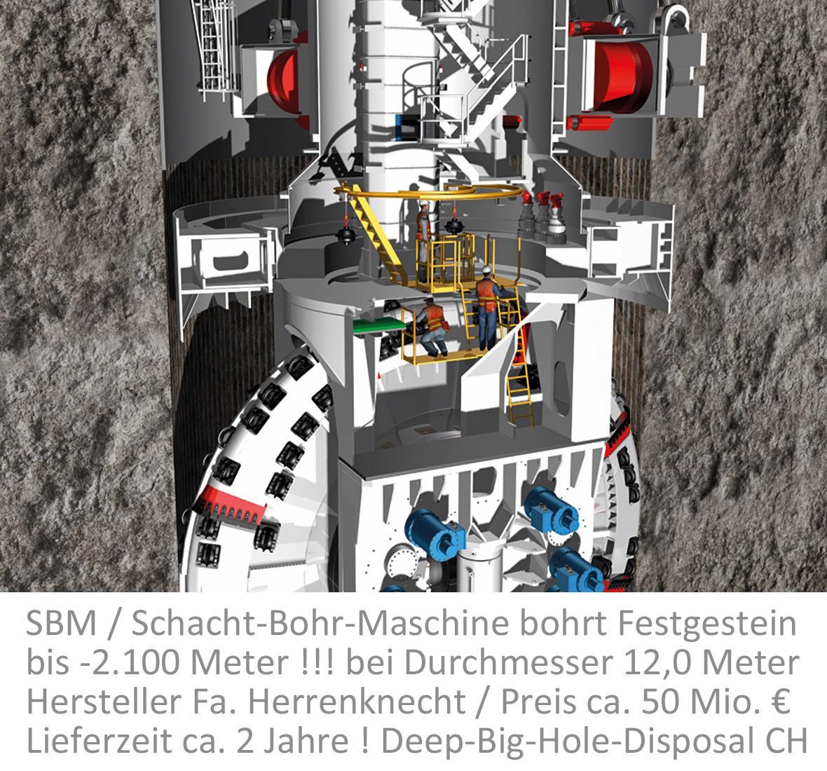 SBM_Vertikal_Bohr_Technik_Herrenknecht_Shaft-Boring-System_DBHD_CH_Goebel.jpg