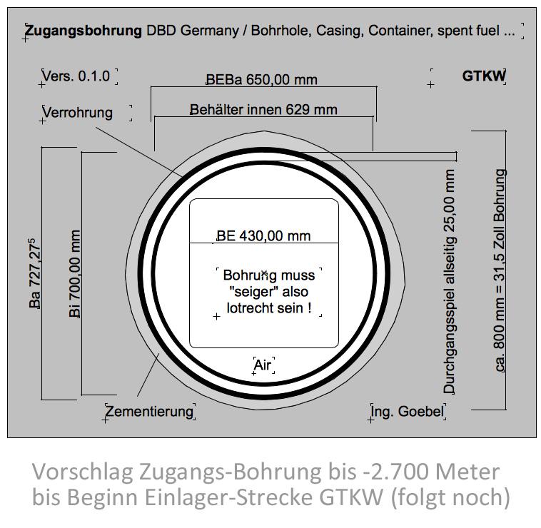 Skizze Zugangsbohrung_800_mm_GTKW_2.700_bis_3.400_Meter_mit Ein-Brennelement-Behälter